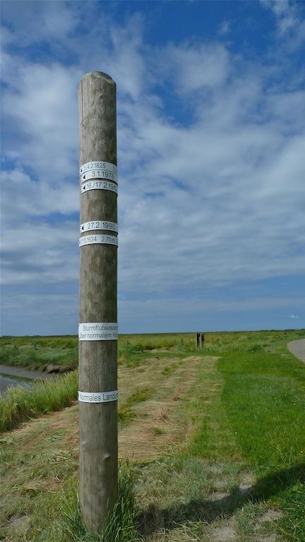 High Water Marker